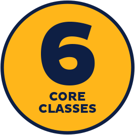 6 core classes
