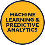 Machine Learning and Predictive Analytics